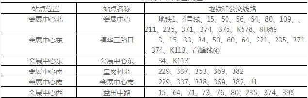 深圳会展中心公交列表