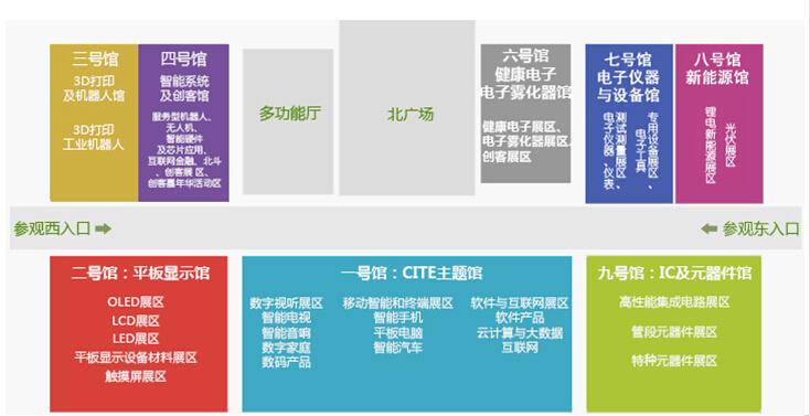 深圳电子展展馆布局