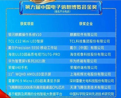 深圳电子展金奖获奖名单